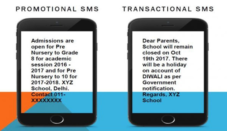 Transactional and Promotional SMS Difference